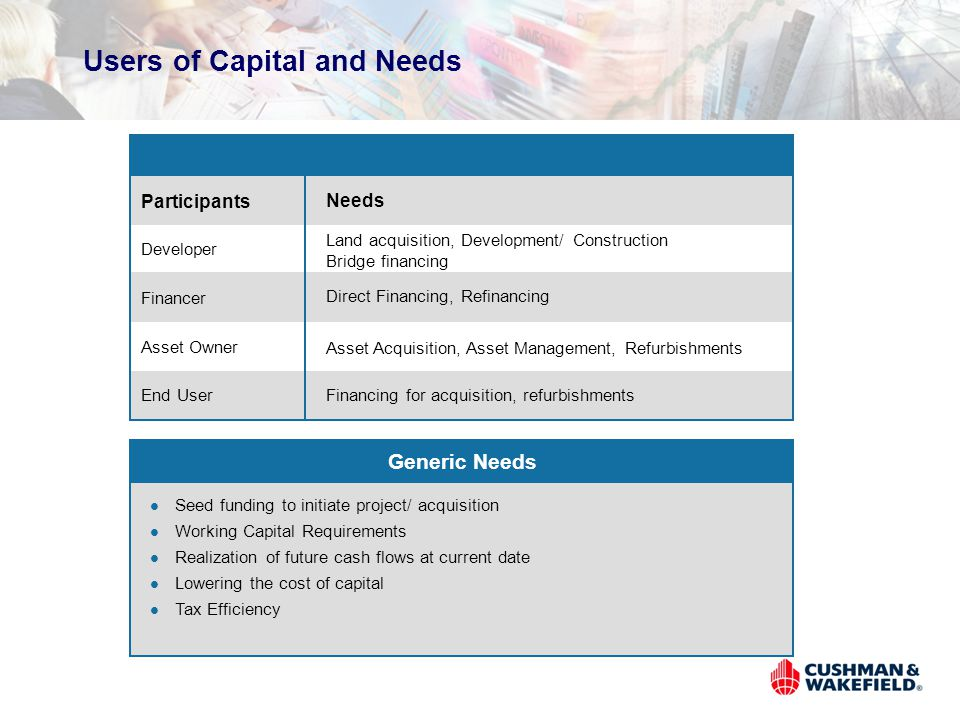 Users of Capital and Needs Financing for acquisition, refurbishmentsEnd User Asset Acquisition, Asset Management, Refurbishments Asset Owner Direct Financing, Refinancing Financer Land acquisition, Development/ Construction Bridge financing Developer NeedsParticipants Generic Needs Seed funding to initiate project/ acquisition Working Capital Requirements Realization of future cash flows at current date Lowering the cost of capital Tax Efficiency