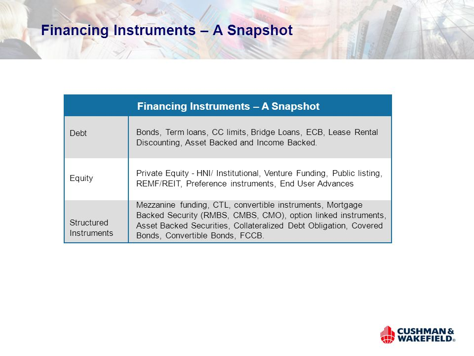 Financing Instruments – A Snapshot Bonds, Term loans, CC limits, Bridge Loans, ECB, Lease Rental Discounting, Asset Backed and Income Backed. Debt Pri