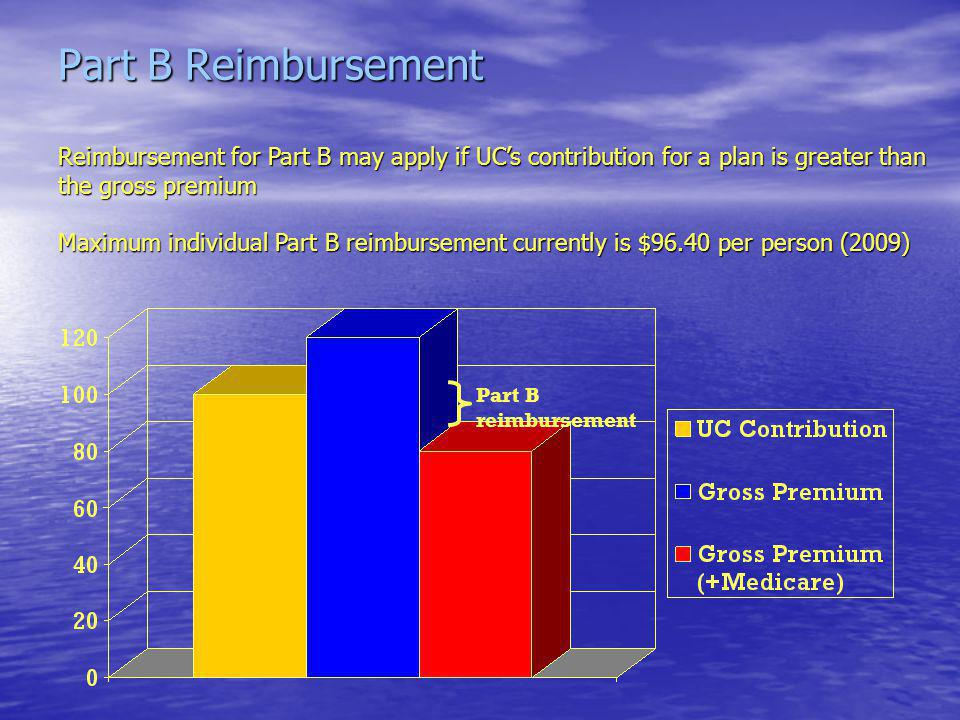 Part B Reimbursement Part B reimbursement Reimbursement for Part B may apply if UCs contribution for a plan is greater than the gross premium Maximum individual Part B reimbursement currently is $96.40 per person (2009)