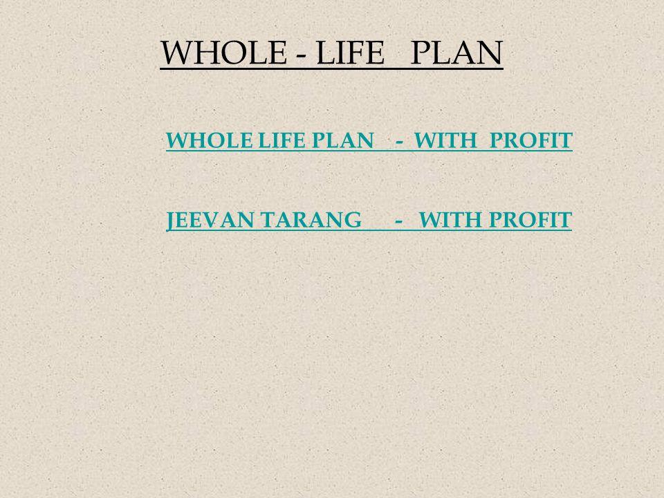 Only plan of its kind in India, fulfills the maxim Zindagi ke saath bi, zindagi ke baad bhi. Perfect blend of Endowment & Whole Life Insurance Plan. A