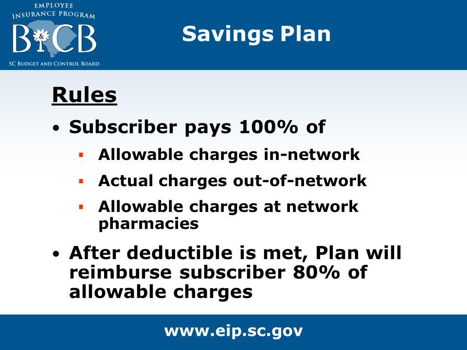 Rules Subscriber pays 100% of Allowable charges in-network Actual charges out-of-network Allowable charges at network pharmacies After deductible is m