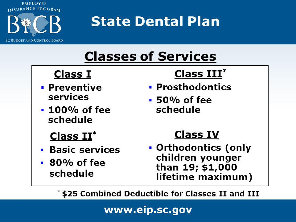 * $25 Combined Deductible for Classes II and III Classes of Services Class I Preventive services 100% of fee schedule Class III * Prosthodontics 50% o