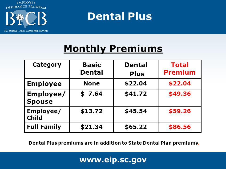 Dental Plus premiums are in addition to State Dental Plan premiums. Monthly Premiums Category Basic Dental Dental Plus Total Premium Employee None$22.
