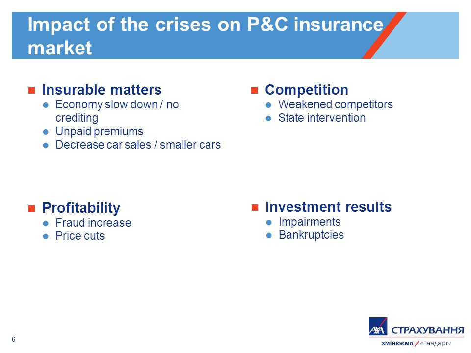 6 Impact of the crises on P&C insurance market Insurable matters Economy slow down / no crediting Unpaid premiums Decrease car sales / smaller cars Co