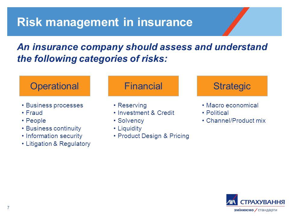 7 Risk management in insurance An insurance company should assess and understand the following categories of risks: OperationalFinancialStrategic Business processes Fraud People Business continuity Information security Litigation & Regulatory Reserving Investment & Credit Solvency Liquidity Product Design & Pricing Macro economical Political Channel/Product mix