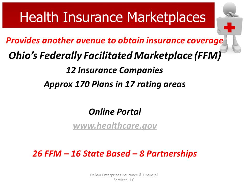 Health Insurance Marketplaces Provides another avenue to obtain insurance coverage Ohios Federally Facilitated Marketplace (FFM) 12 Insurance Companie