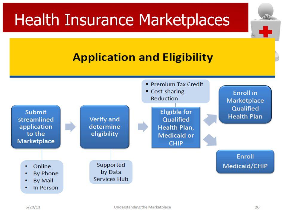 Health Insurance Marketplaces Dehan Enterprises Insurance & Financial Services LLC