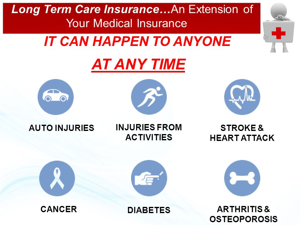 Long Term Care Insurance…An Extension of Your Medical Insurance IT CAN HAPPEN TO ANYONE AT ANY TIME AUTO INJURIES CANCER INJURIES FROM ACTIVITIES DIAB