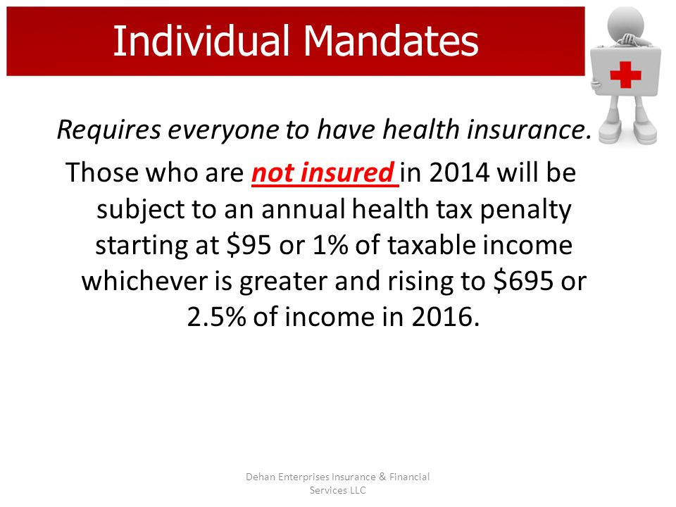 Individual Mandates Requires everyone to have health insurance. Those who are not insured in 2014 will be subject to an annual health tax penalty star