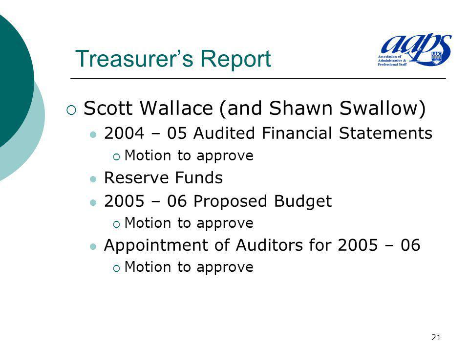 21 Treasurers Report Scott Wallace (and Shawn Swallow) 2004 – 05 Audited Financial Statements Motion to approve Reserve Funds 2005 – 06 Proposed Budge
