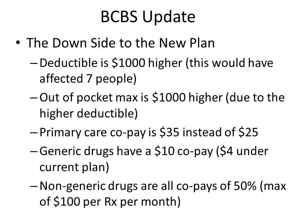 BCBS Update The Down Side to the New Plan – Deductible is $1000 higher (this would have affected 7 people) – Out of pocket max is $1000 higher (due to the higher deductible) – Primary care co-pay is $35 instead of $25 – Generic drugs have a $10 co-pay ($4 under current plan) – Non-generic drugs are all co-pays of 50% (max of $100 per Rx per month)