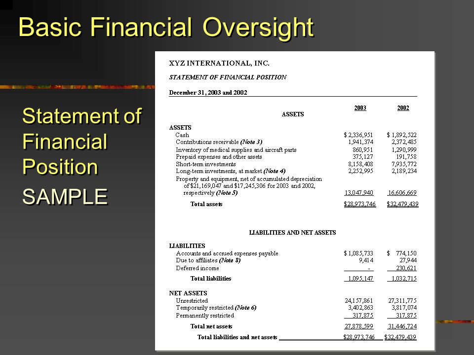 Basic Financial Oversight Statement of Financial Position SAMPLE Statement of Financial Position SAMPLE