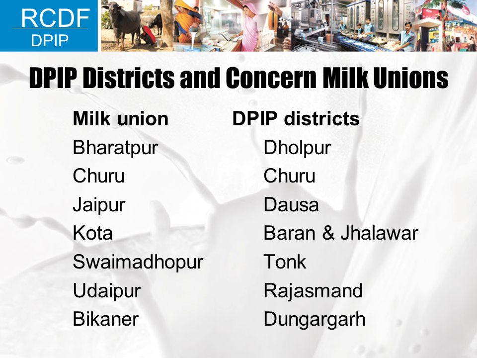 DPIP Districts and Concern Milk Unions Milk union DPIP districts BharatpurDholpurChuru JaipurDausa KotaBaran & Jhalawar SwaimadhopurTonk UdaipurRajasm