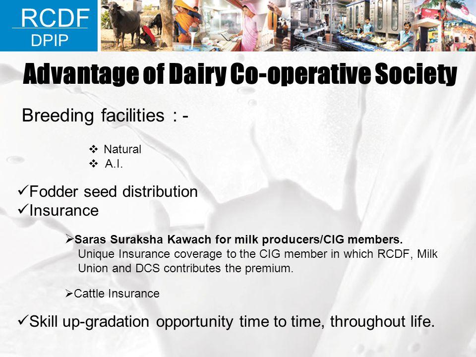 Advantage of Dairy Co-operative Society Breeding facilities : - Natural A.I. Fodder seed distribution Insurance Saras Suraksha Kawach for milk produce