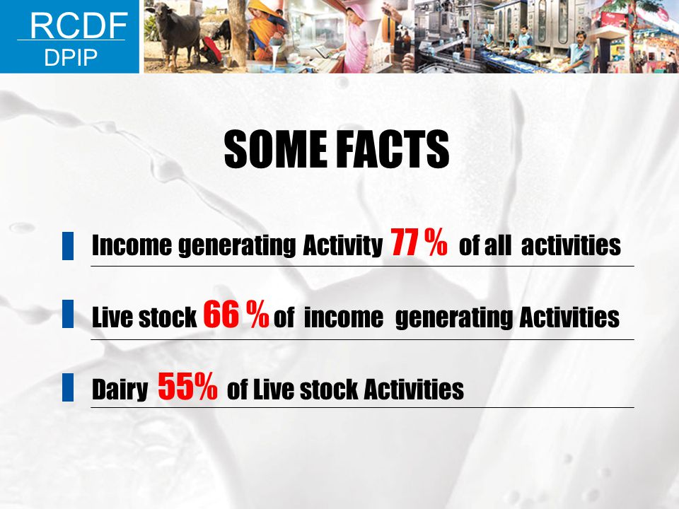RCDF DPIP SOME FACTS Income generating Activity 77 % of all activities Live stock 66 % of income generating Activities Dairy 55% of Live stock Activit