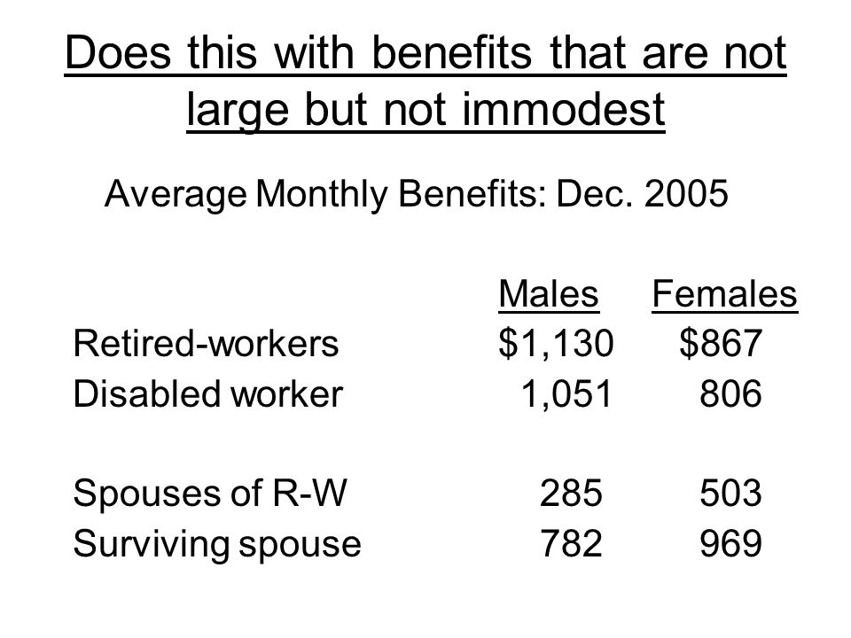Does this with benefits that are not large but not immodest Average Monthly Benefits: Dec.