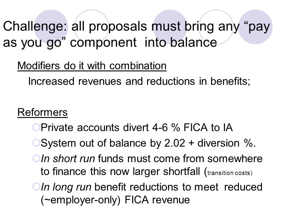 Challenge: all proposals must bring any pay as you go component into balance Modifiers do it with combination Increased revenues and reductions in benefits; Reformers Private accounts divert 4-6 % FICA to IA System out of balance by 2.02 + diversion %.