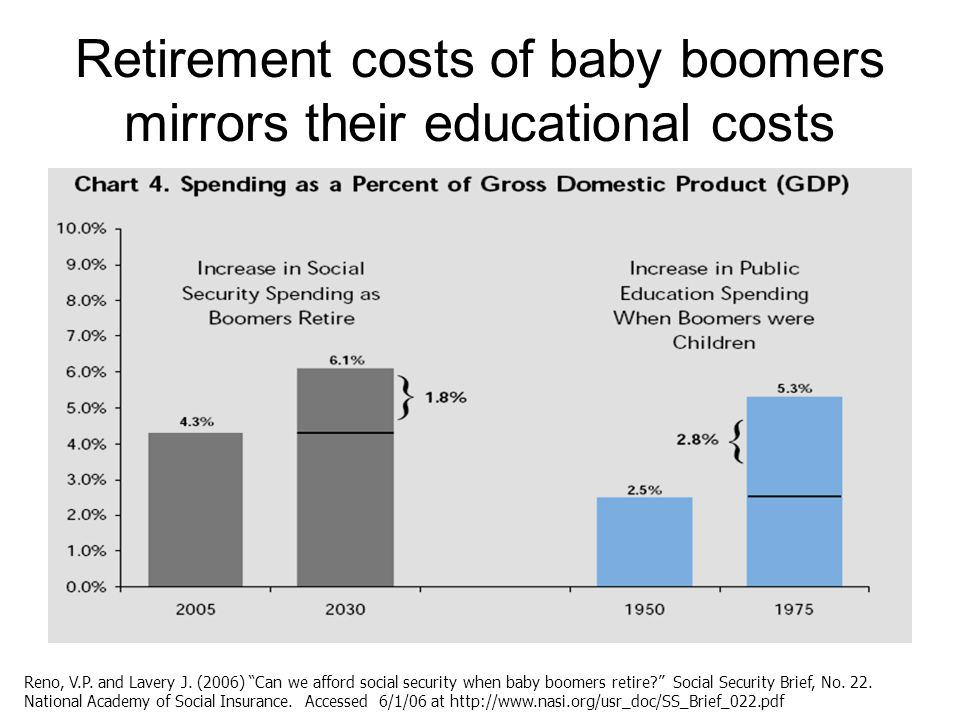 Retirement costs of baby boomers mirrors their educational costs Reno, V.P.