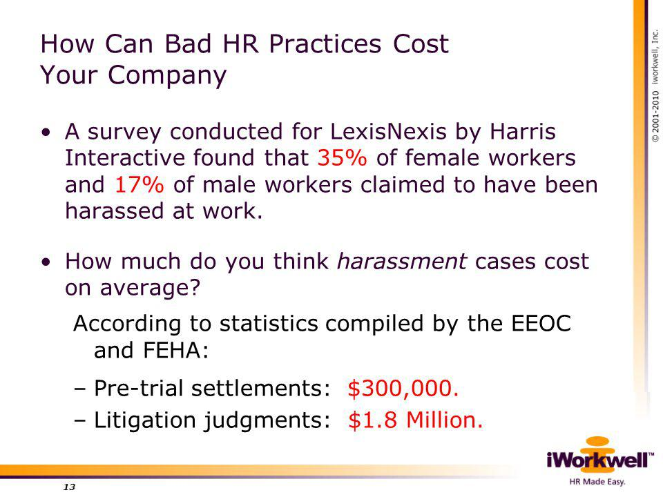 How Can Bad HR Practices Cost Your Company A survey conducted for LexisNexis by Harris Interactive found that 35% of female workers and 17% of male workers claimed to have been harassed at work.