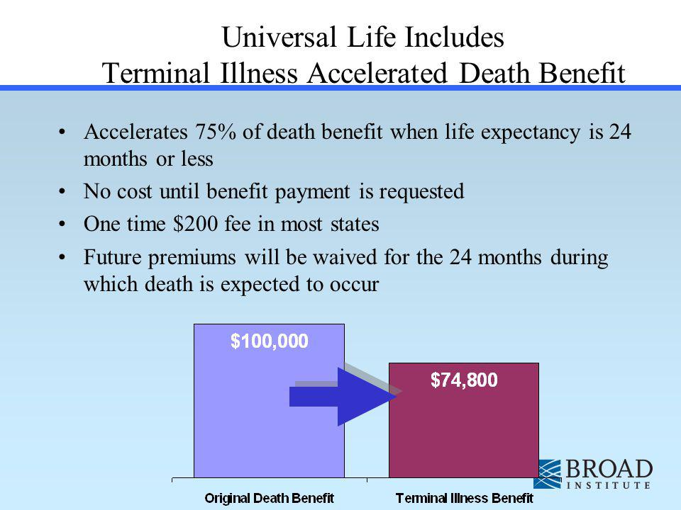 Preventive BenefitsPlan Rate Estimated Cost Without Plan Free Consultations Members receive unlimited initial consultations with Plan Attorneys Free$50 - $250 each Document Reviews Members may have simple documents reviewed by a Plan Attorney.