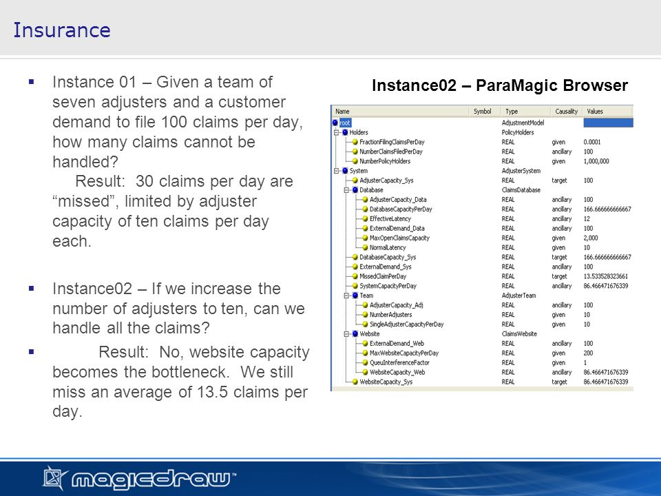 Instance 01 – Given a team of seven adjusters and a customer demand to file 100 claims per day, how many claims cannot be handled.