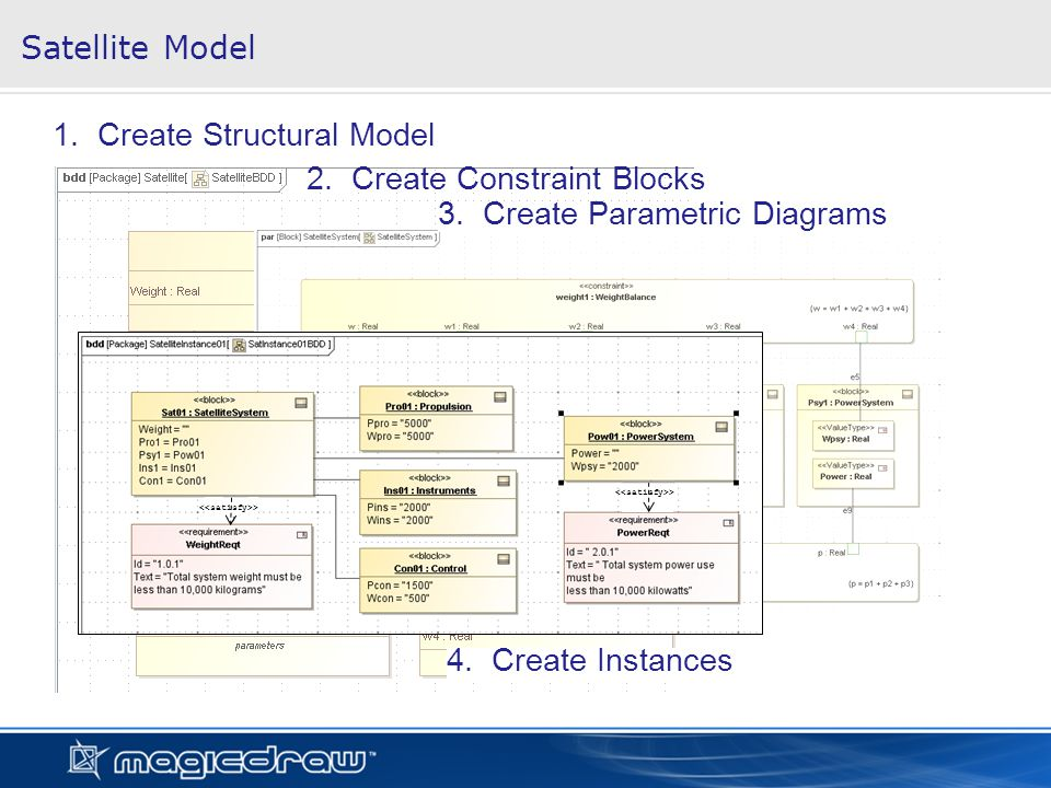 Satellite Model 1. Create Structural Model 4. Create Instances > 2.