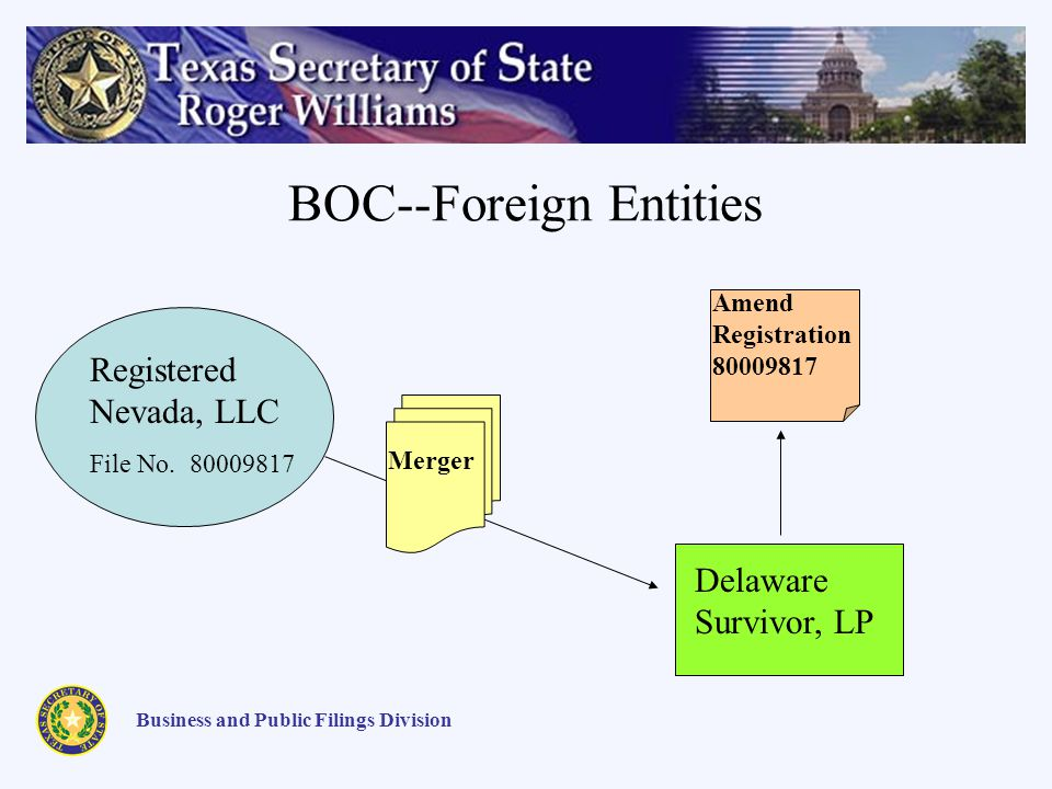 Business and Public Filings Division BOC--Foreign Entities Registered Nevada, LLC File No.