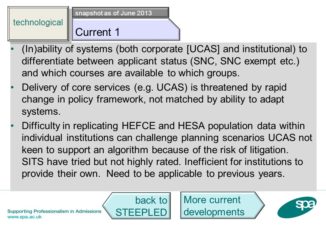 Techno c1 (In)ability of systems (both corporate [UCAS] and institutional) to differentiate between applicant status (SNC, SNC exempt etc.) and which