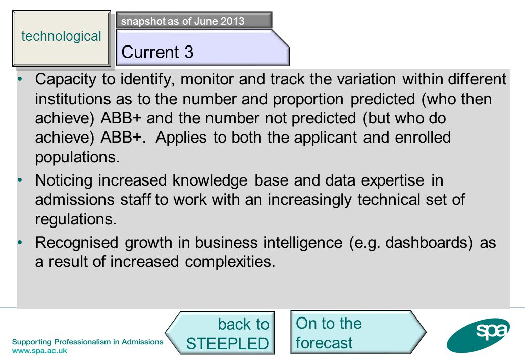 Techno c3 Capacity to identify, monitor and track the variation within different institutions as to the number and proportion predicted (who then achi