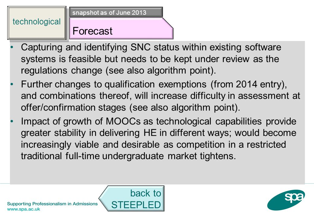Techno f1 Capturing and identifying SNC status within existing software systems is feasible but needs to be kept under review as the regulations chang