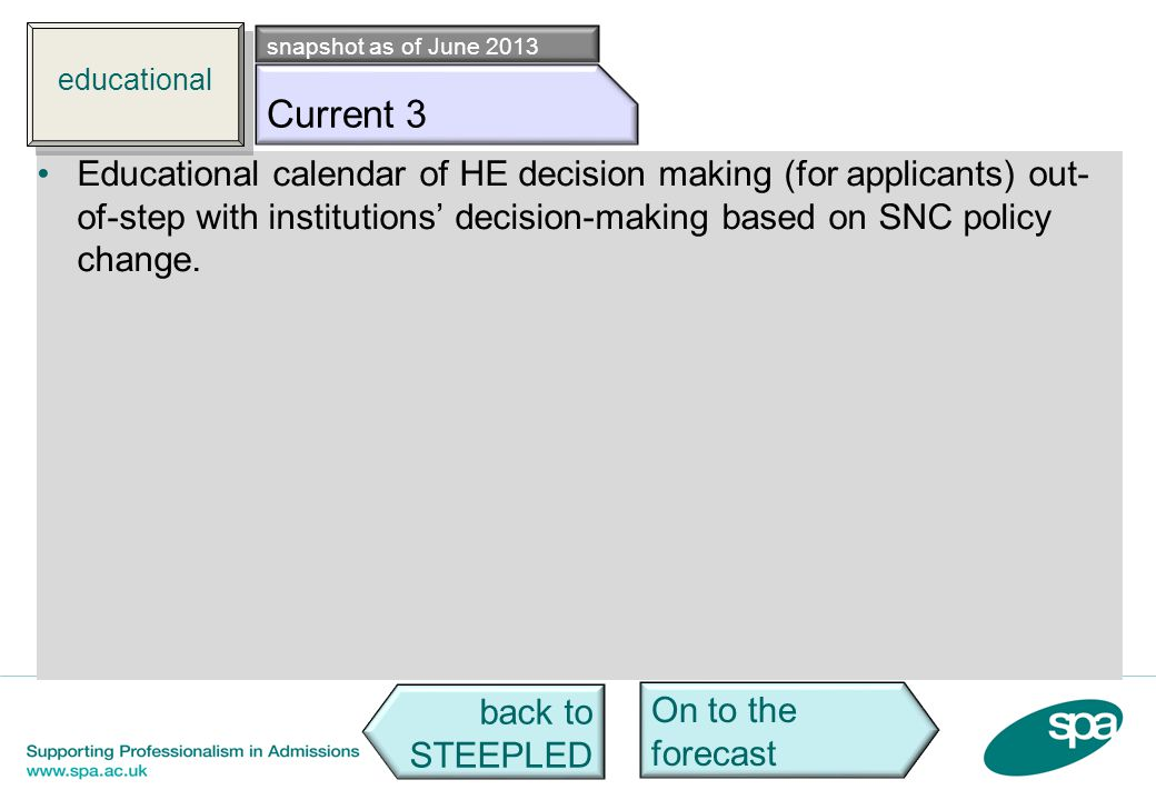 Edu c3 Educational calendar of HE decision making (for applicants) out- of-step with institutions decision-making based on SNC policy change. back to