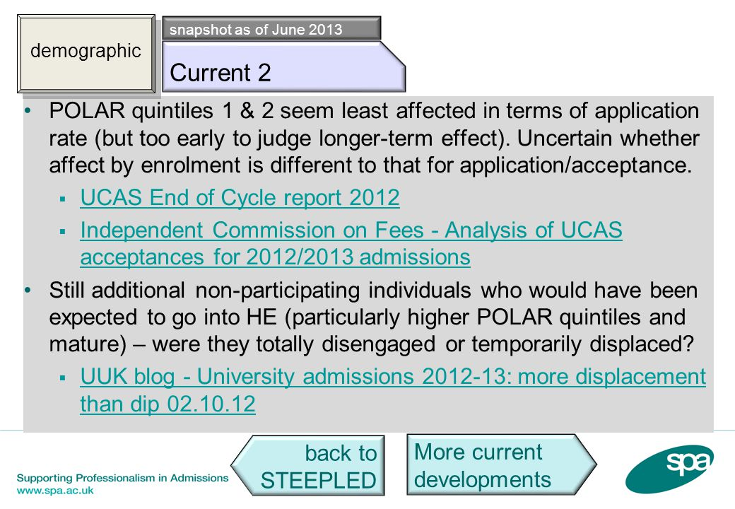 Dem c2 POLAR quintiles 1 & 2 seem least affected in terms of application rate (but too early to judge longer-term effect). Uncertain whether affect by