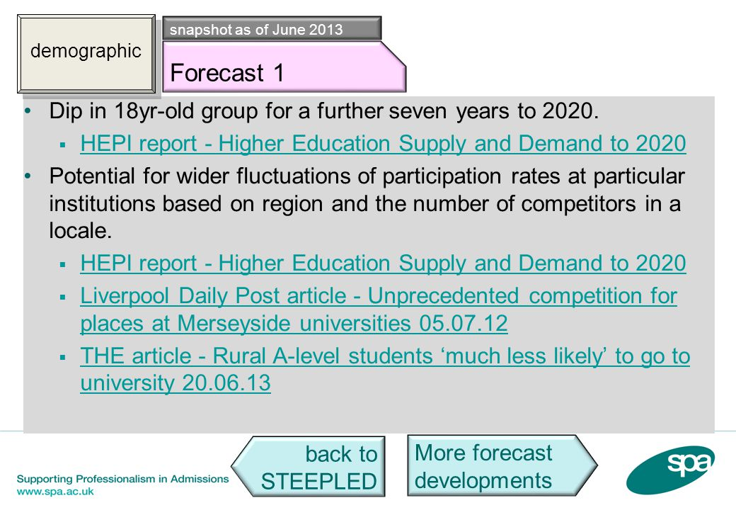 Dem f1 Dip in 18yr-old group for a further seven years to 2020. HEPI report - Higher Education Supply and Demand to 2020 Potential for wider fluctuati
