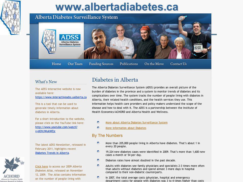 www.albertadiabetes.ca