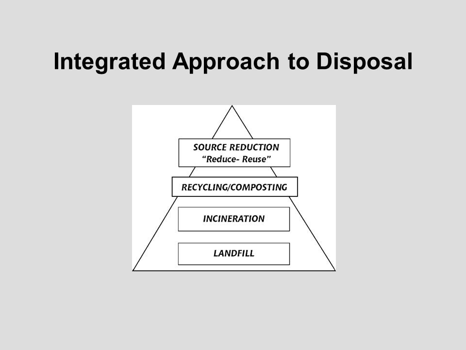 Integrated Approach to Disposal