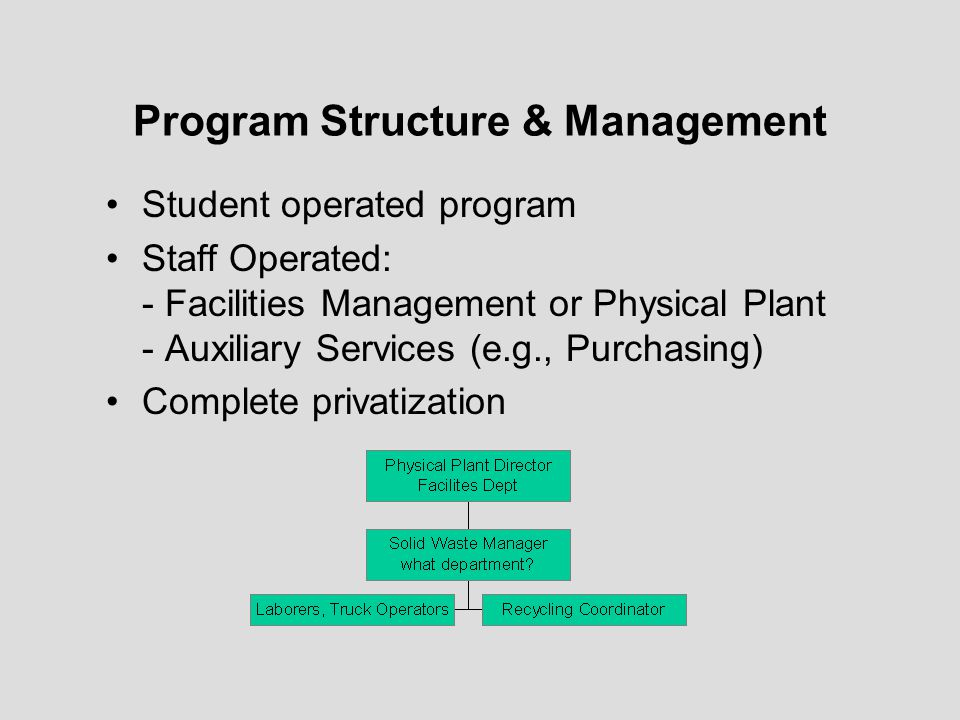 Program Structure & Management Student operated program Staff Operated: - Facilities Management or Physical Plant - Auxiliary Services (e.g., Purchasi