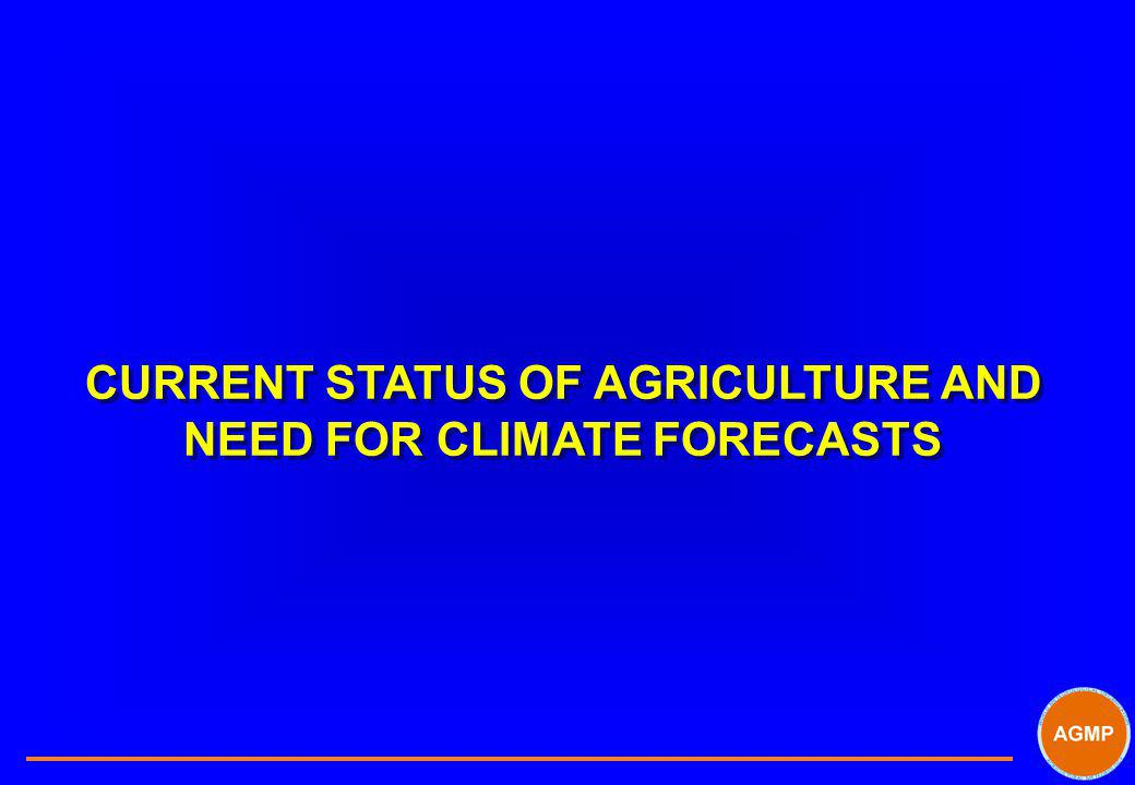 CURRENT STATUS OF AGRICULTURE AND NEED FOR CLIMATE FORECASTS