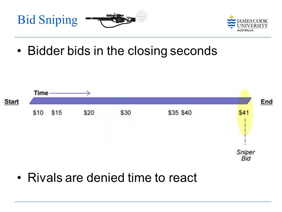 Bid Sniping Bidder bids in the closing seconds Rivals are denied time to react