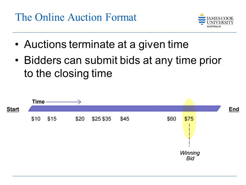 The Online Auction Format Auctions terminate at a given time Bidders can submit bids at any time prior to the closing time