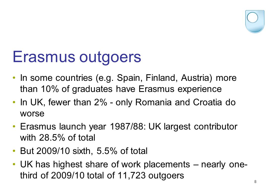 9 Erasmus outgoers Language students only 15% of total Erasmus numbers In UK only, consistently 40+% Since inclusion of work placements/assistantships, nearly half (48.28% 2008/09) Therefore Disappointing national picture, but Distinctive CV entry for UK graduates Especially for non-specialist linguists