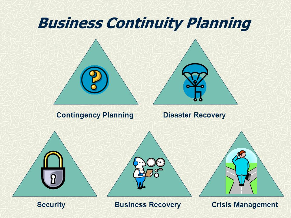 Contingency Planning Business Continuity Planning Disaster Recovery SecurityBusiness RecoveryCrisis Management