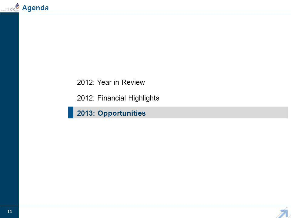 11 2013: Opportunities 2012: Year in Review Agenda 2012: Financial Highlights