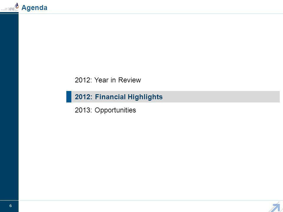 6 2013: Opportunities 2012: Year in Review Agenda 2012: Financial Highlights