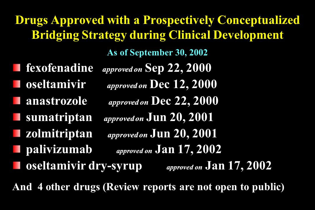 Drugs Approved with a Prospectively Conceptualized Bridging Strategy during Clinical Development As of September 30, 2002 fexofenadine approved on Sep 22, 2000 oseltamivir approved on Dec 12, 2000 anastrozole approved on Dec 22, 2000 sumatriptan approved on Jun 20, 2001 zolmitriptan approved on Jun 20, 2001 palivizumab approved on Jan 17, 2002 oseltamivir dry-syrup approved on Jan 17, 2002 And 4 other drugs (Review reports are not open to public)