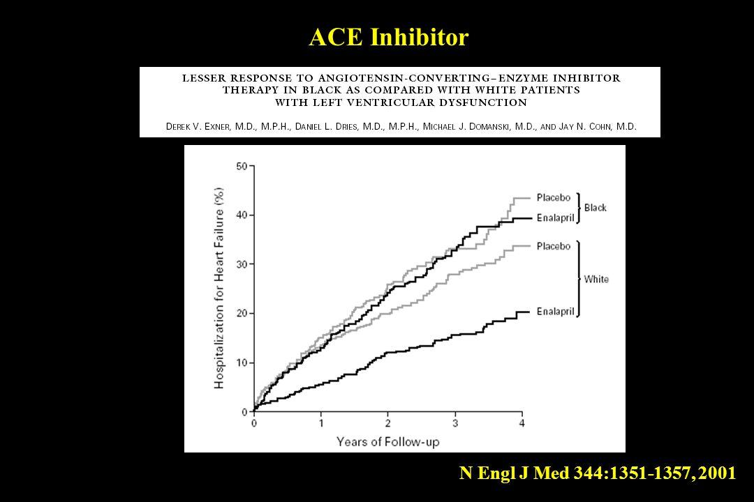 N Engl J Med 344:1351-1357, 2001 ACE Inhibitor