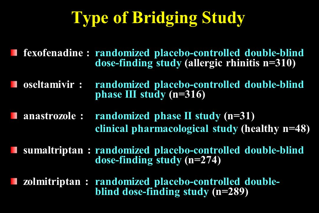 Type of Bridging Study fexofenadine : randomized placebo-controlled double-blind dose-finding study (allergic rhinitis n=310) oseltamivir : randomized placebo-controlled double-blind phase III study (n=316) anastrozole :randomized phase II study (n=31) clinical pharmacological study (healthy n=48) sumaltriptan :randomized placebo-controlled double-blind dose-finding study (n=274) zolmitriptan :randomized placebo-controlled double- blind dose-finding study (n=289)