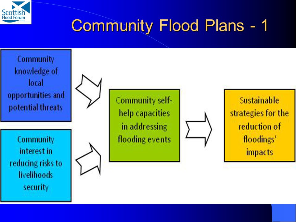Community Flood Plans - 1