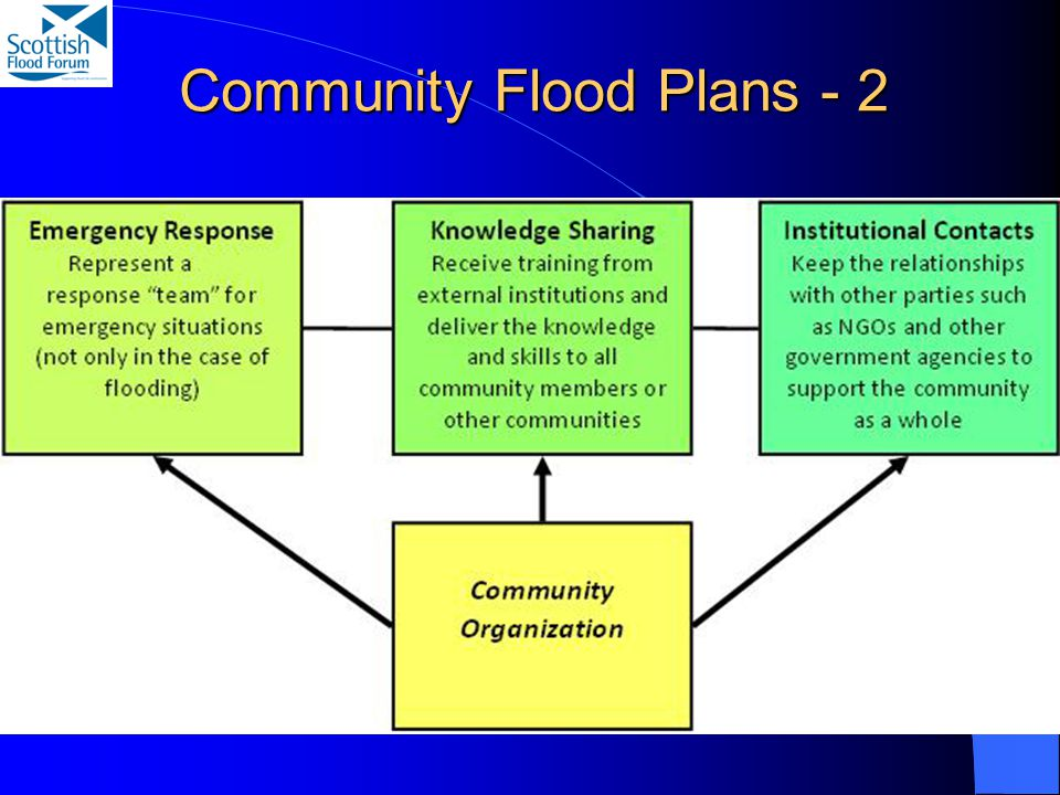 Community Flood Plans - 2