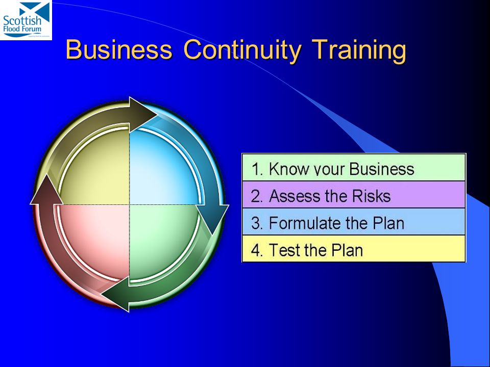 Business Continuity Training
