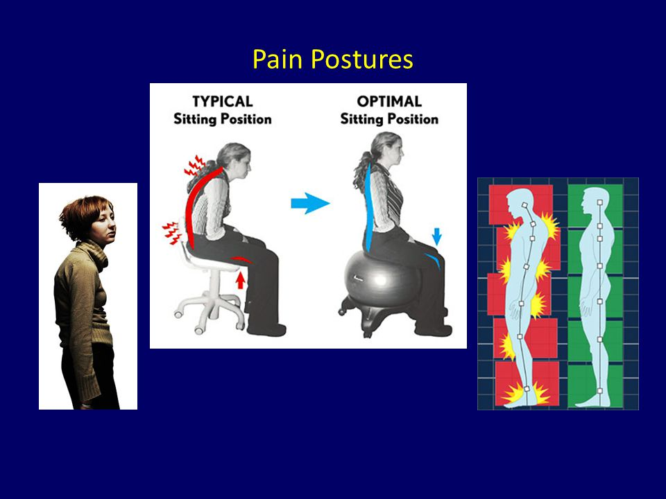 Pain Postures